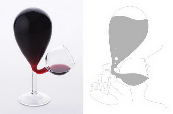 fluid mechanics wine glass